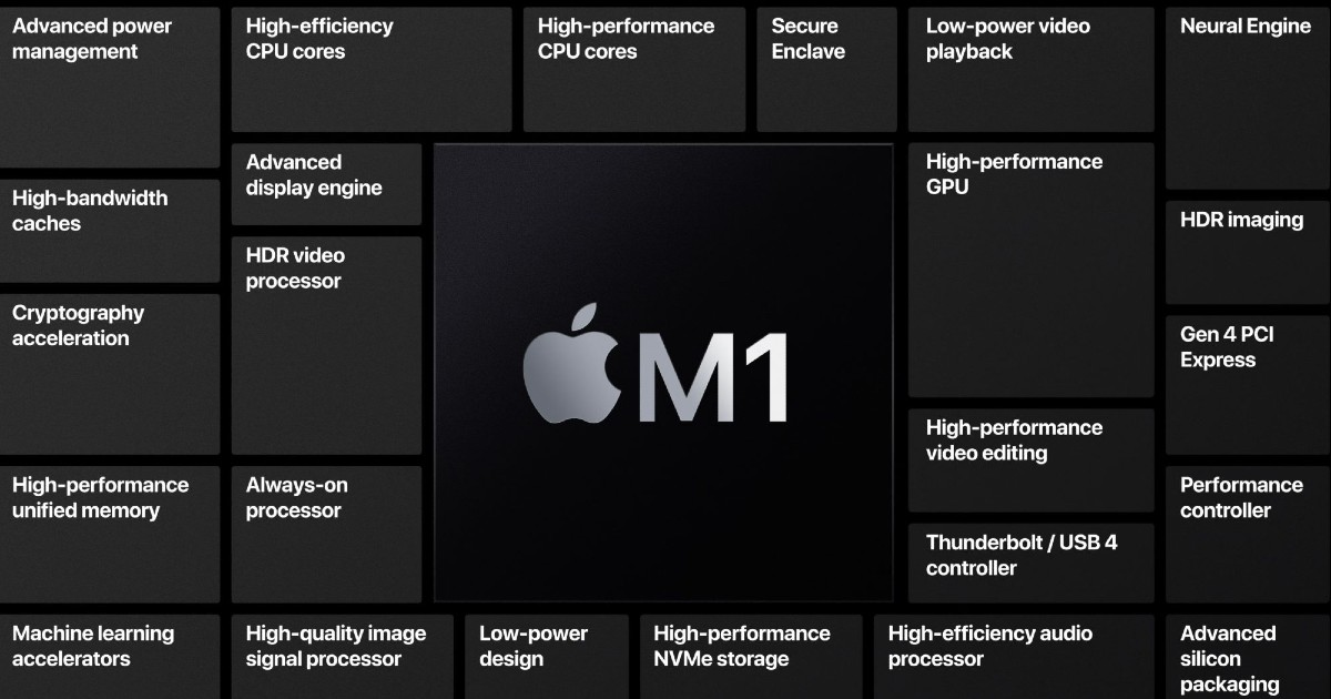 Apple M1 Header