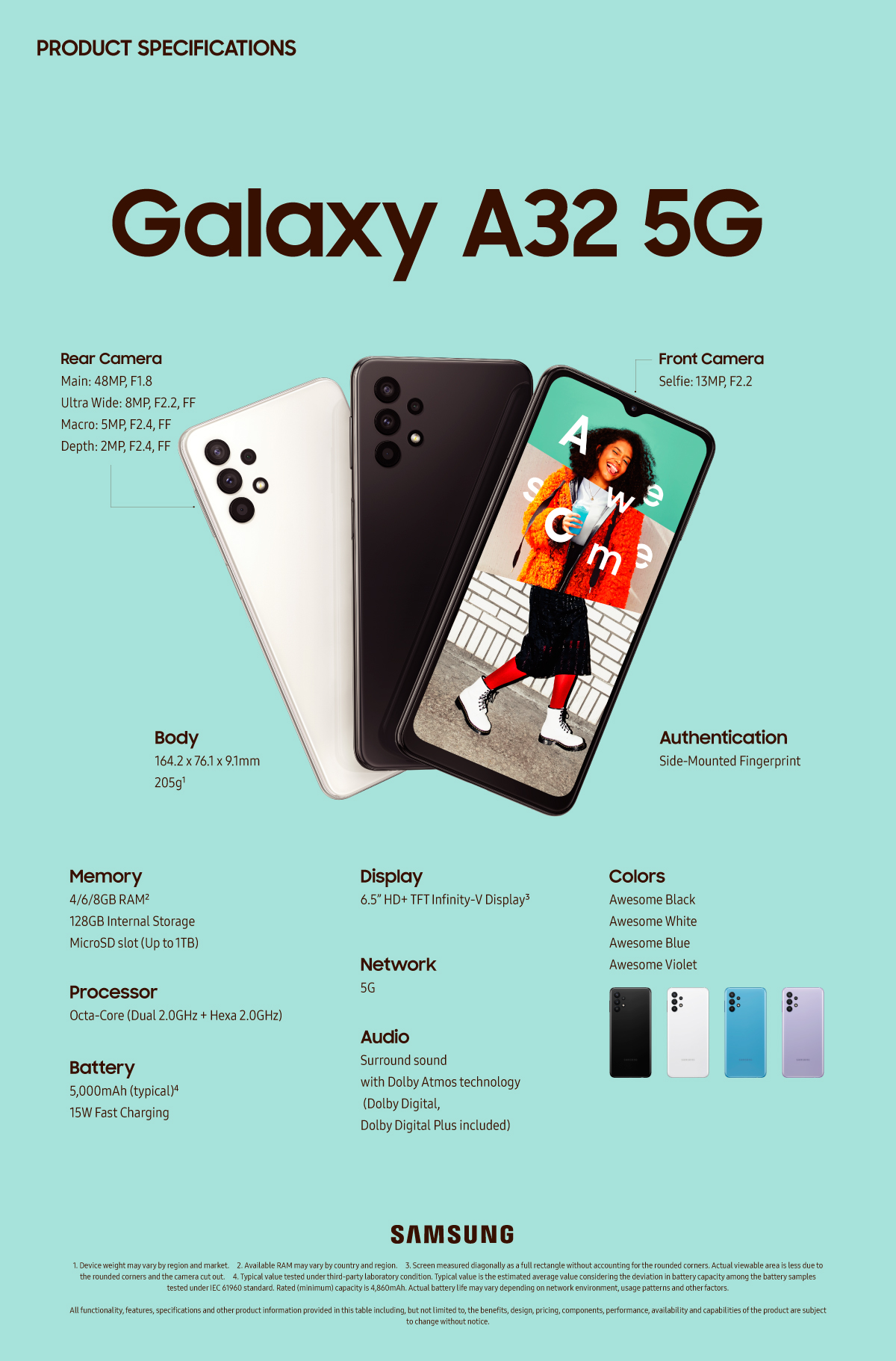 GalaxyA32_5G_Spec_Infographic_FINAL