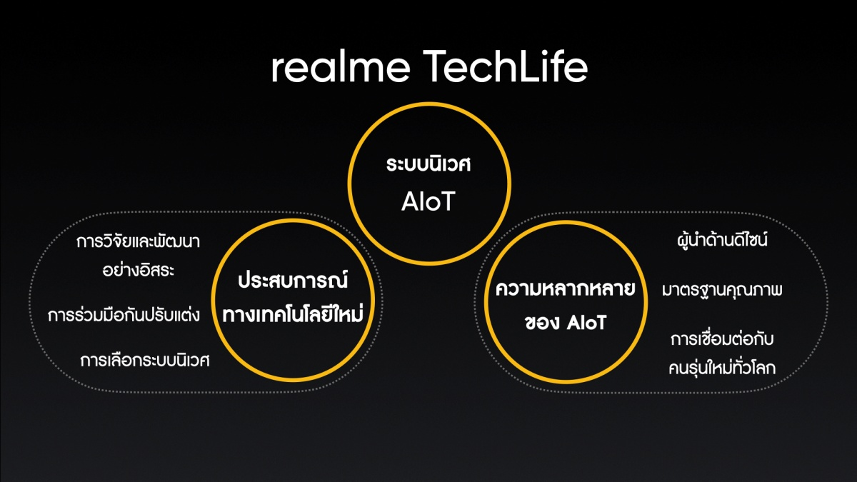 Brand_realme AIoT launch event.001