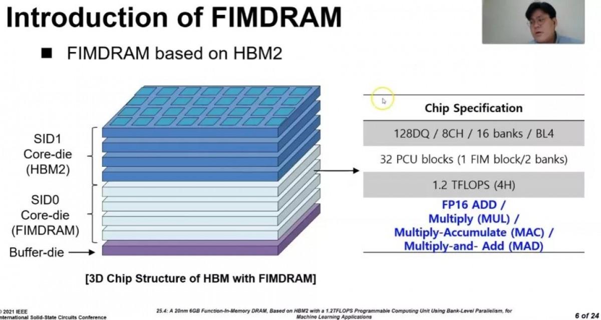 Samsung HBM-PIM FIMDRAM