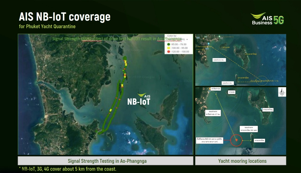 Pic 7 AIS NB-IoT coverage