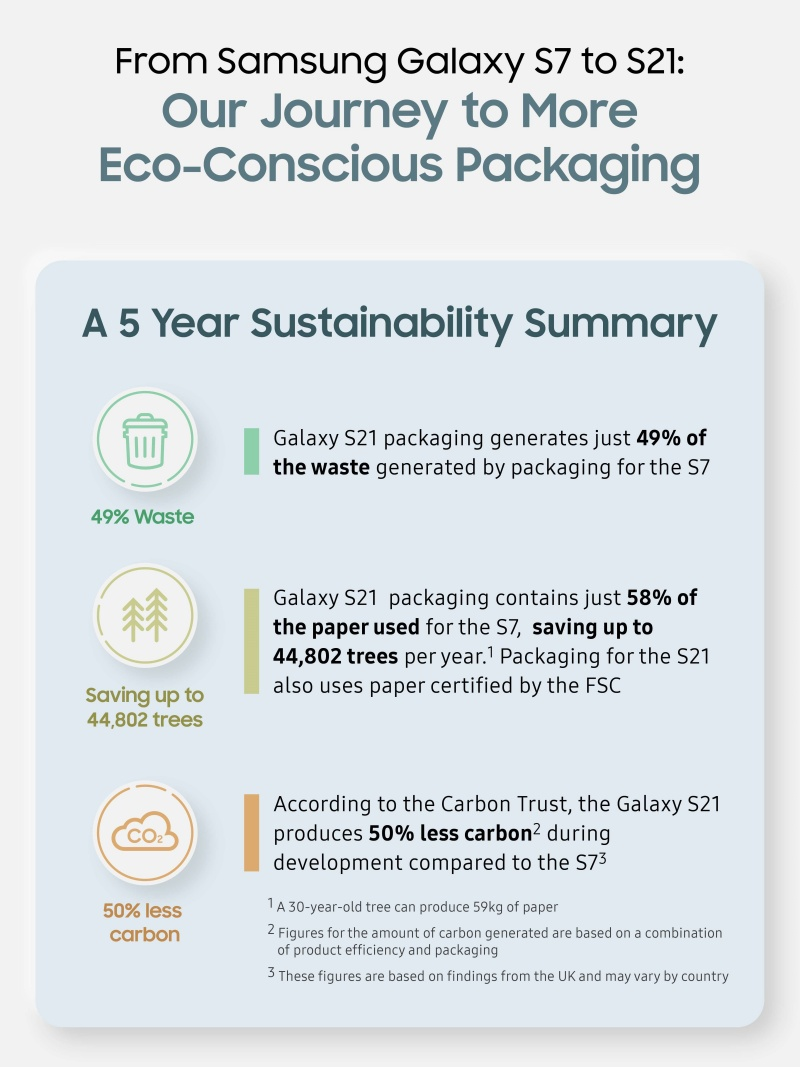5_Infographic_Journey to more Eco-Conscious Packaging (cut).