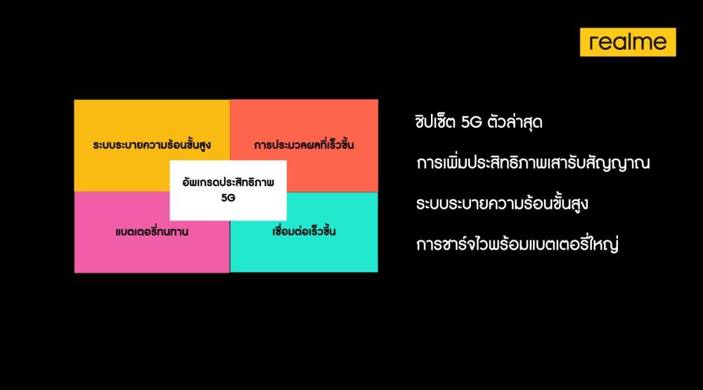 resize_5G Summit-0414vTH.010