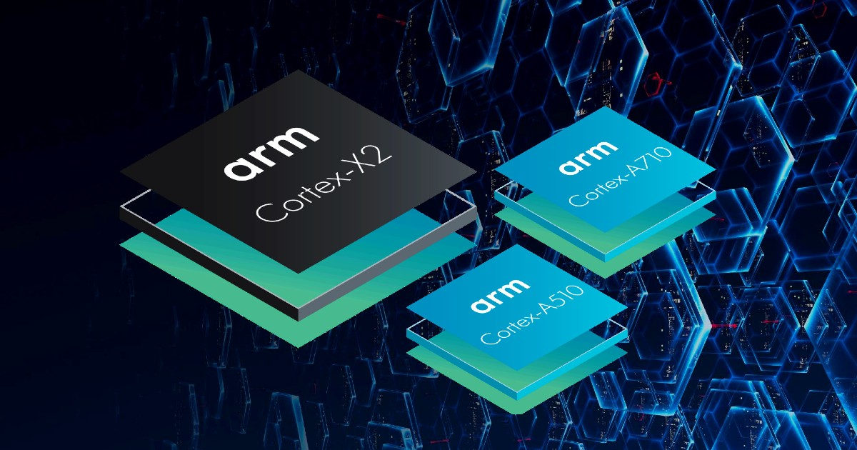 ARMv9 Header