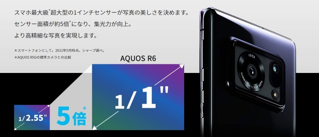 Sharp Aquos R6 Sensor