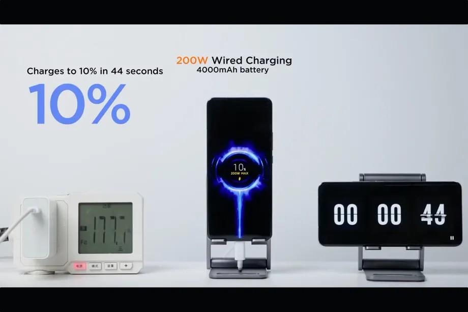 Xiaomi 200W Charge