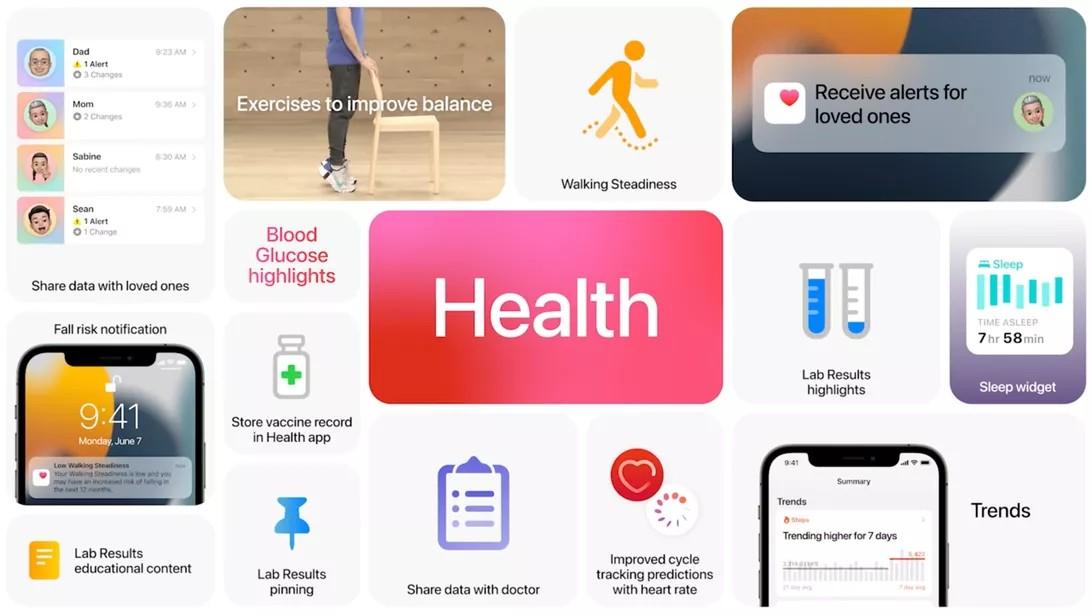 Apple Health watchOS 8 combine