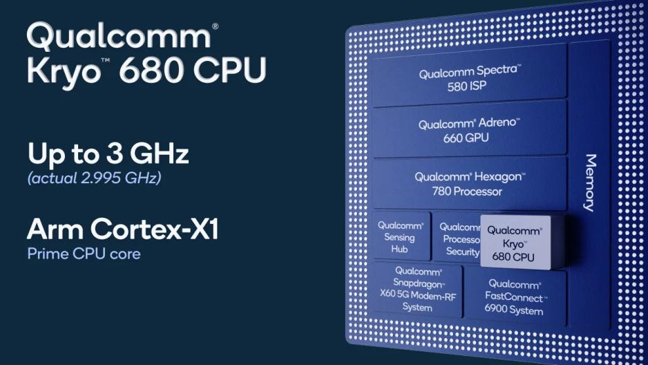 Qualcomm Snapdragon 888 Plus 5G CPU