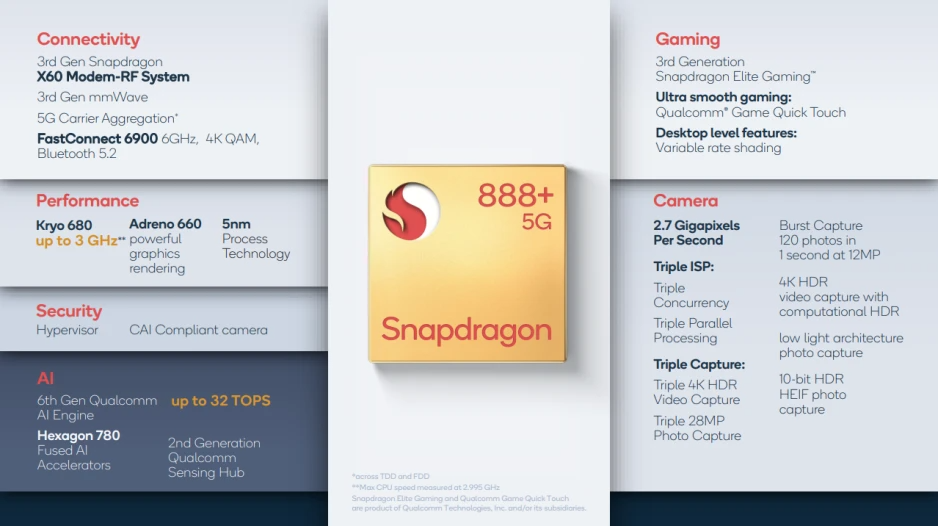 Qualcomm Snapdragon 888 Plus 5G Summary