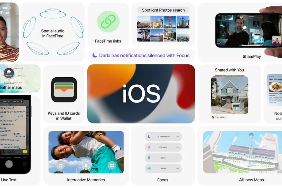 iOS 15 Feature