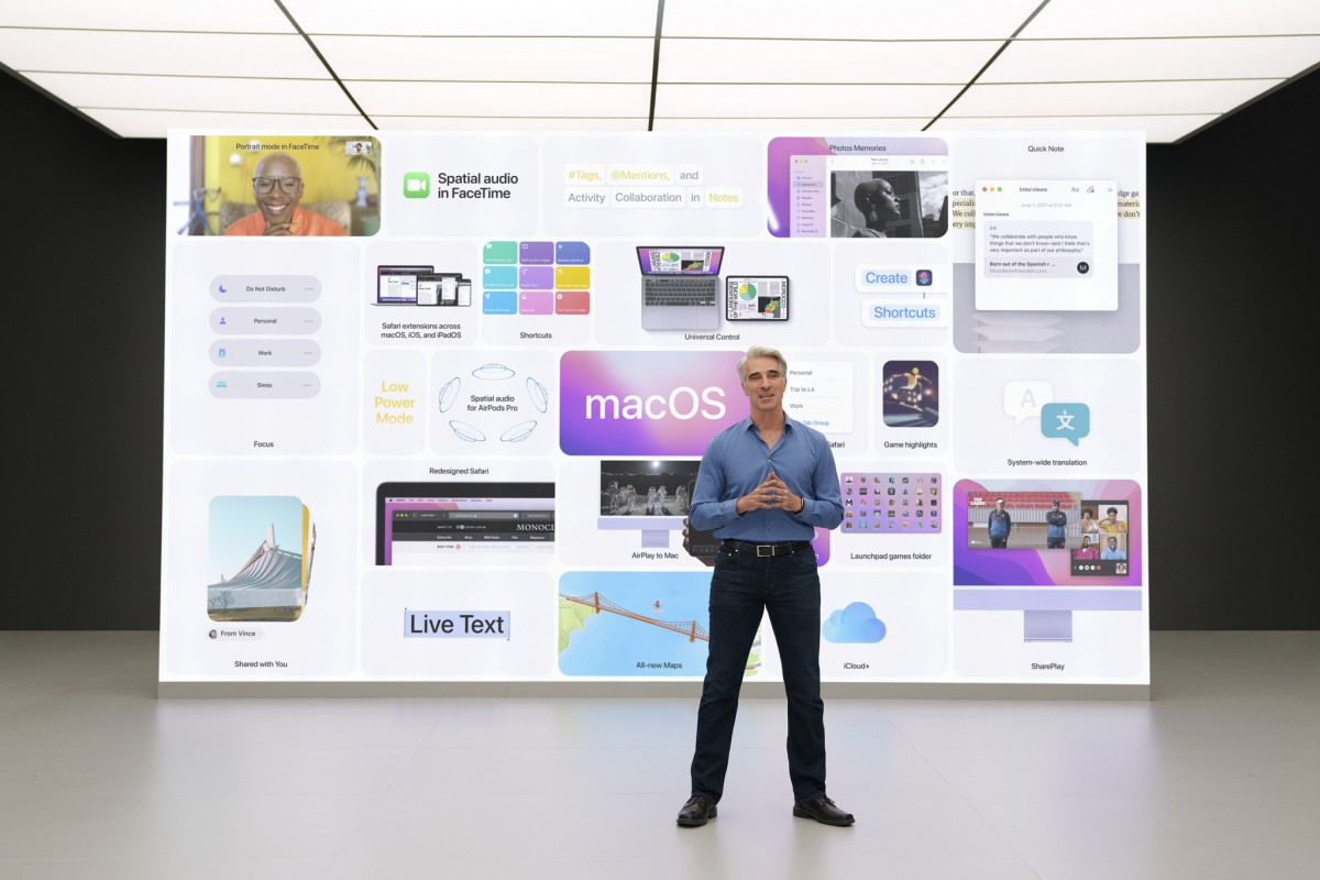 macOS 12 Monterey feature
