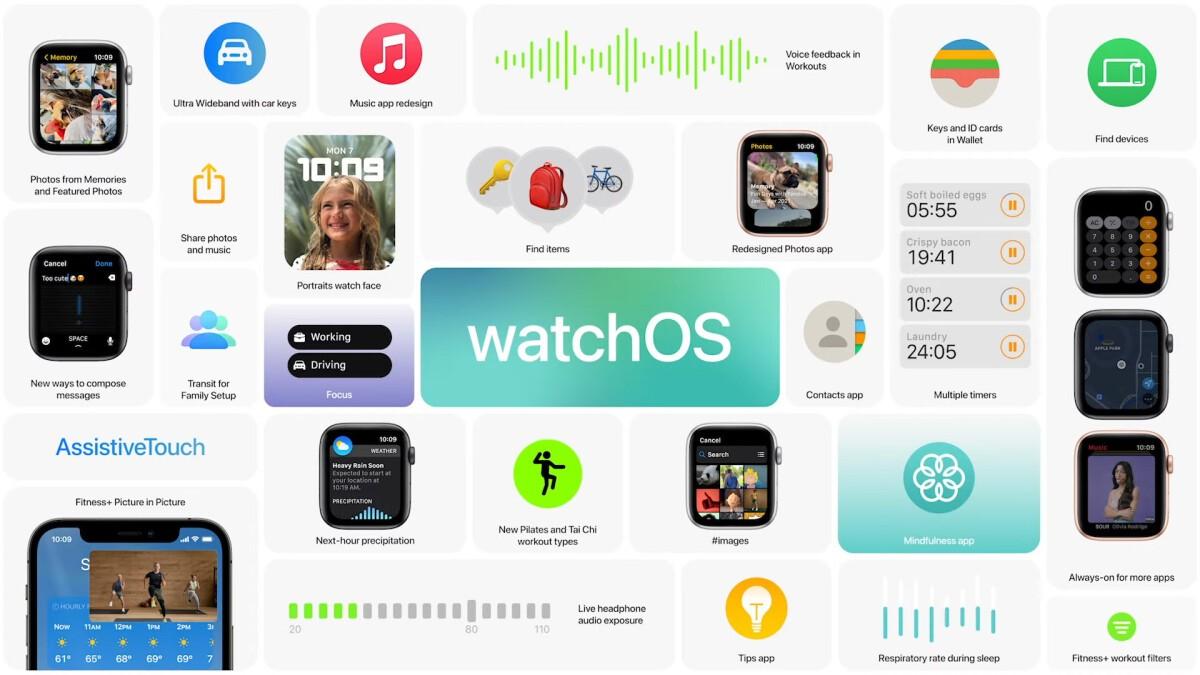 watchOS 8 feature