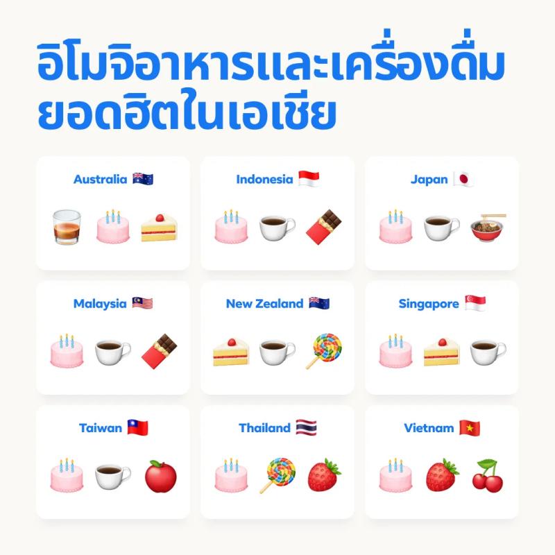APAC Top Food Emojis