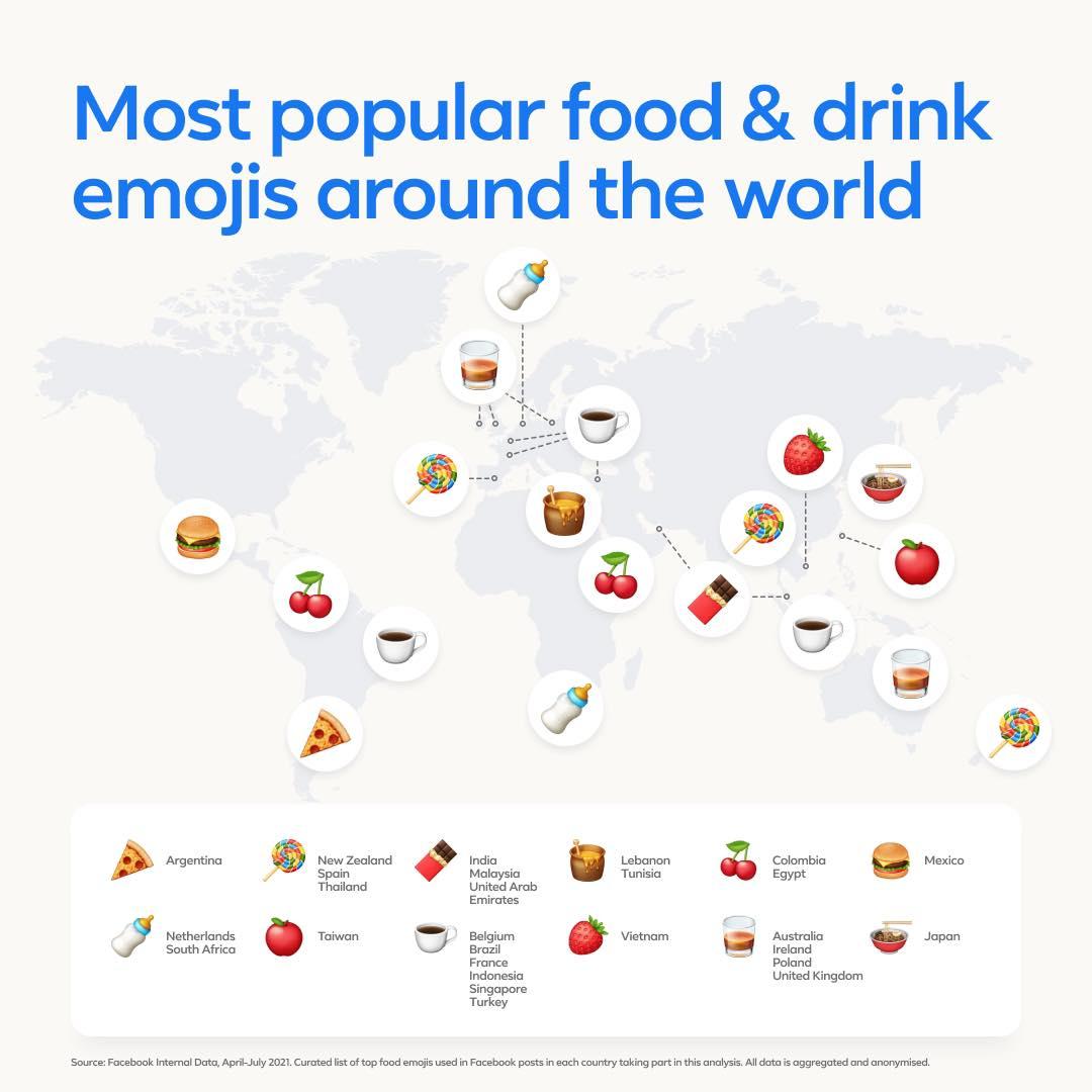 Most Popular food Emojis_Global
