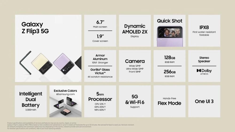 resize_Samsung Galaxy Unpacked Highlight Summary (10)
