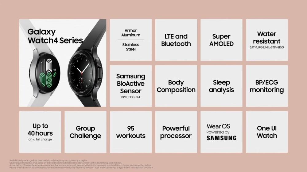 resize_Samsung Galaxy Unpacked Highlight Summary (4)