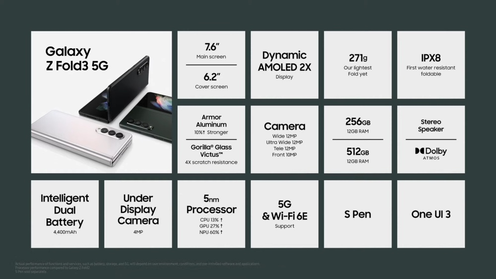 resize_Samsung Galaxy Unpacked Highlight Summary (9)