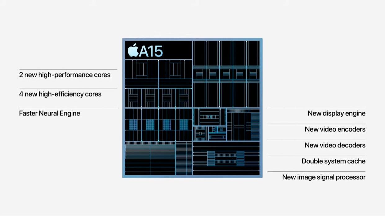Apple A15 (2)