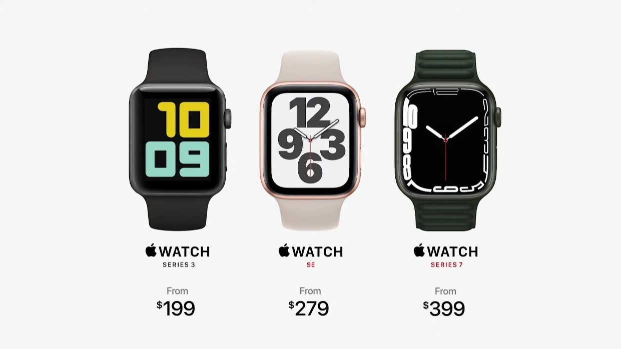 Apple Watch Series 7 2021 Pricing