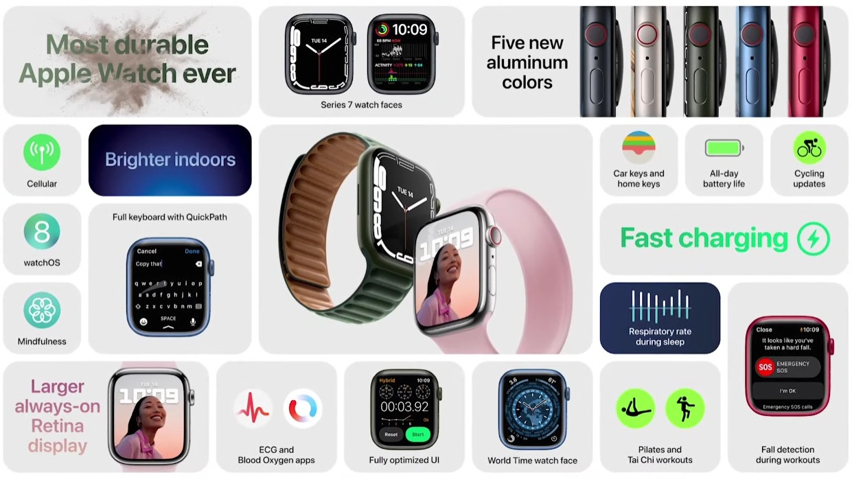 Apple Watch Series 7 Feature