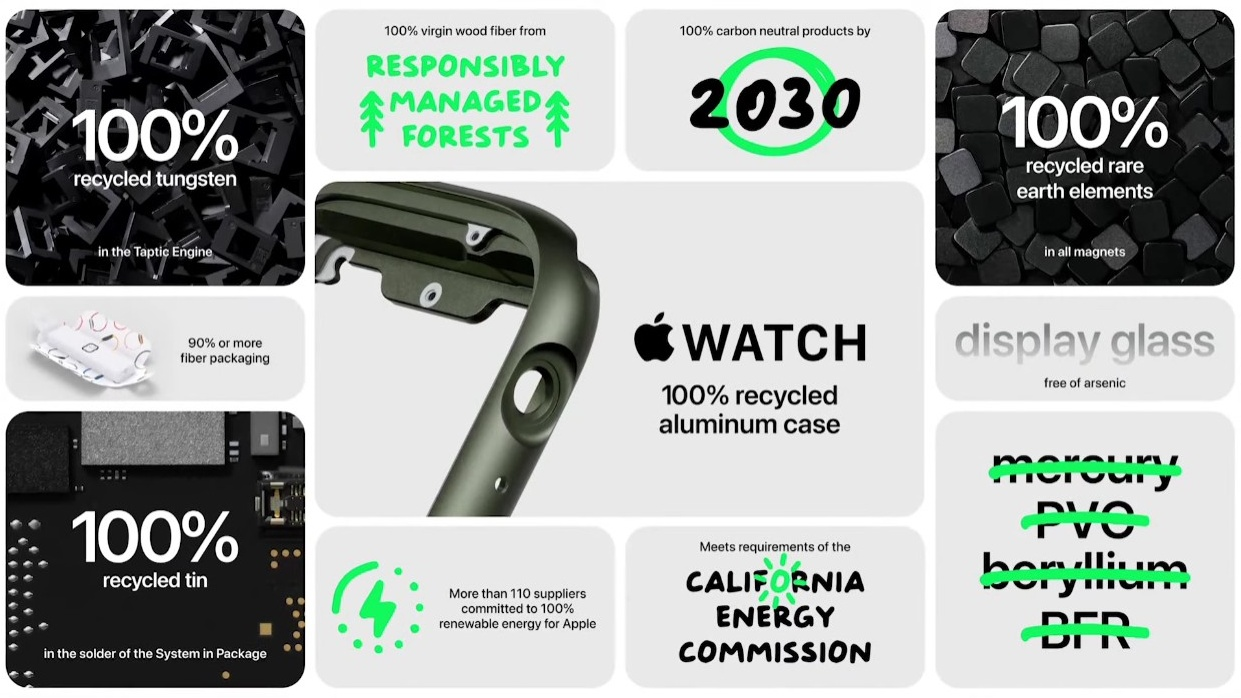 Apple Watch Series 7 Recycle