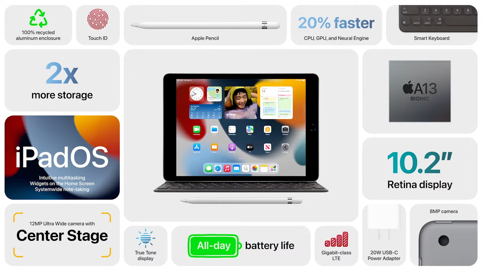Apple iPad gen 9 feature