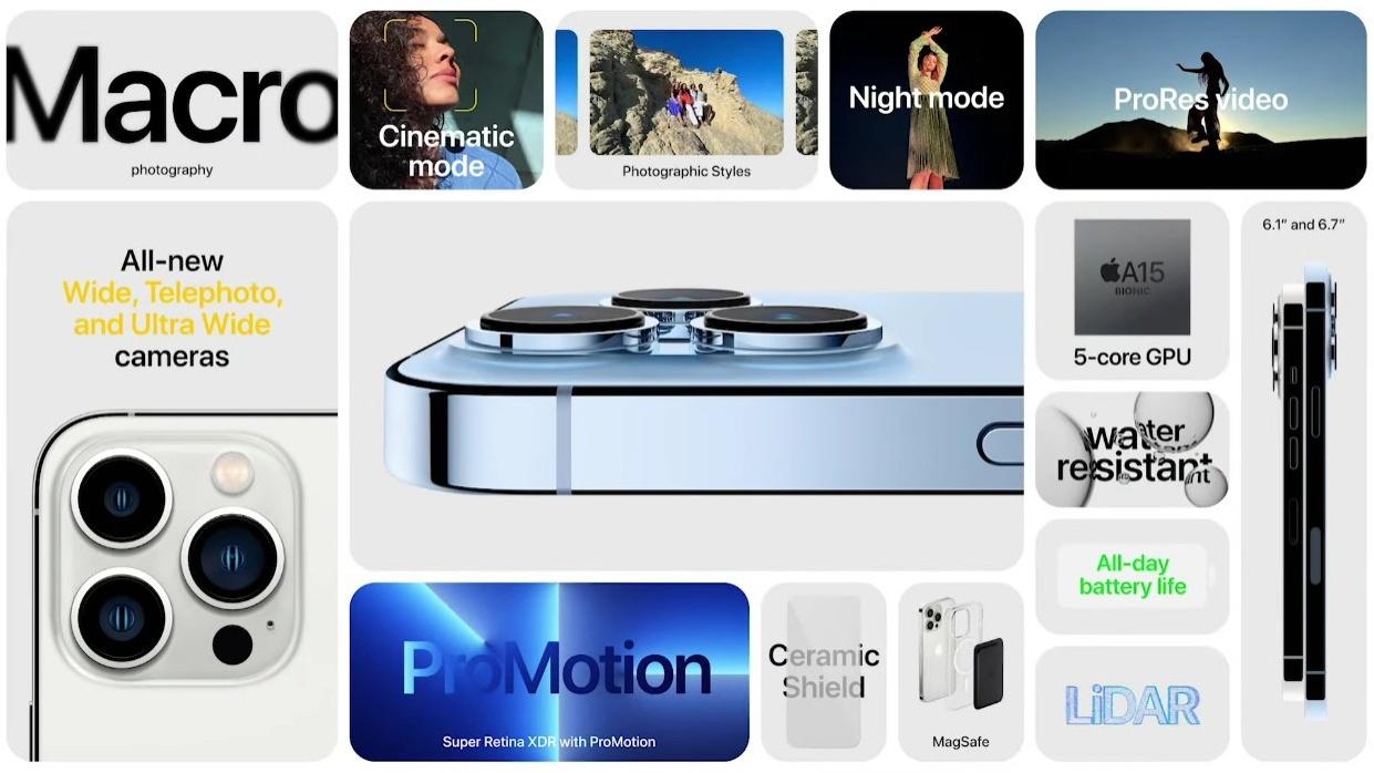 Apple iPhone 13 Pro 13 Pro Max (9)