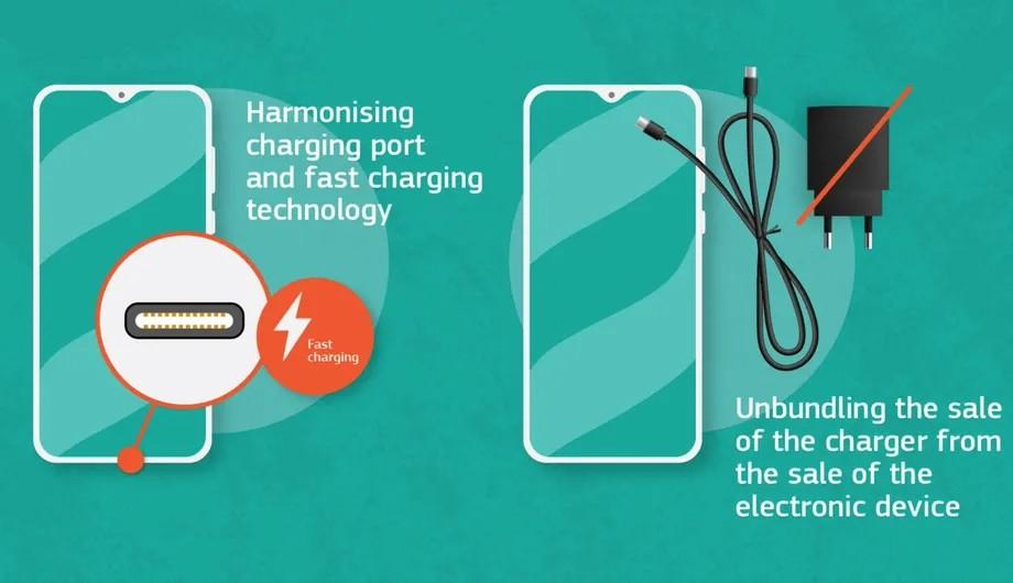 EU USB-C Standard charger