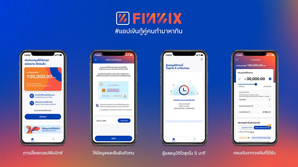 FINNIX Application Journey – 1