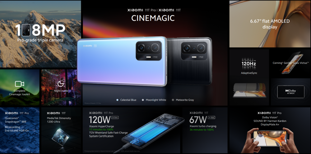 Xiaomi 11T Pro (1)