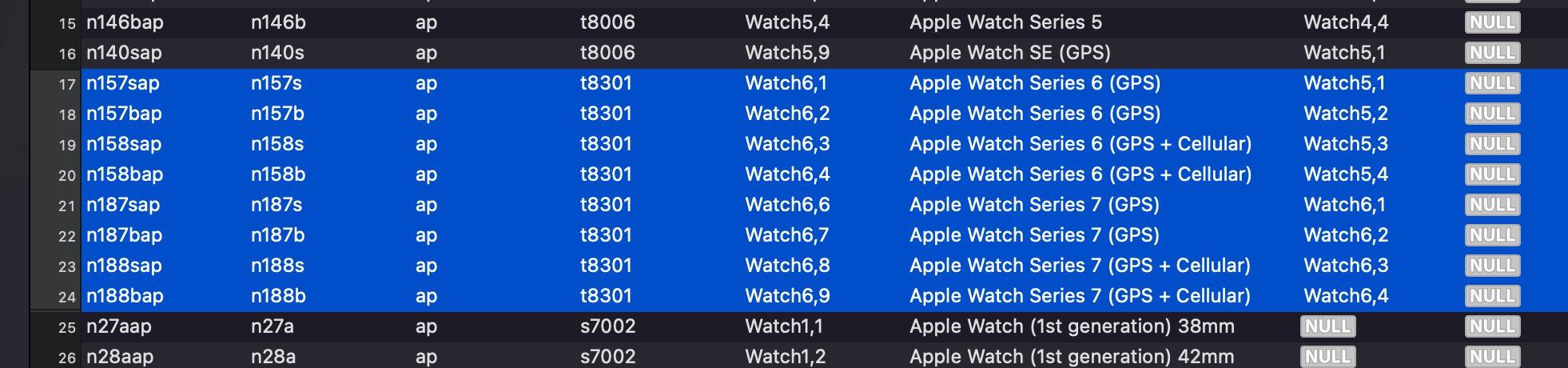 xCode reveal apple watch series 7 processor