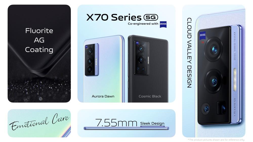 X70 Series Design